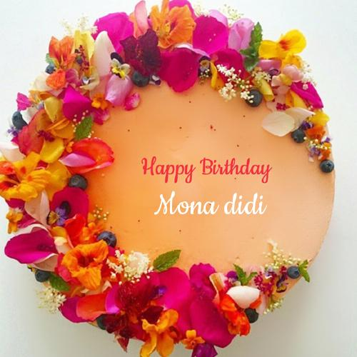 Beautiful Floral Art Birthday Wishes Cake Pic With Name Well, you can do this with our phone call wish service that allows you to send phone calls. mynamepixs com